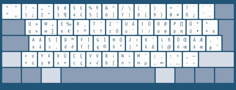 Mac tastatur kennenlernen
