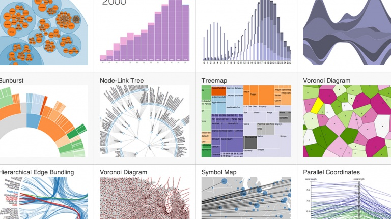d3.js example gallery