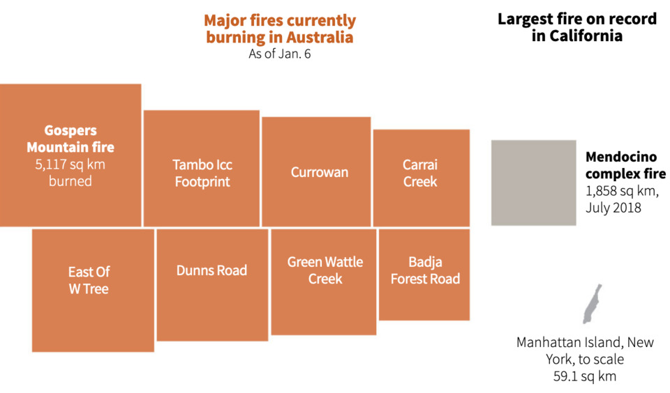 Sizing up Australia's bushfires • https://graphics.reuters.com/